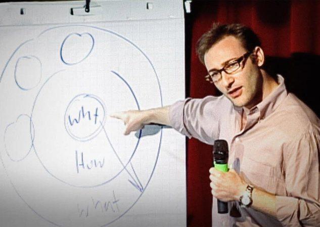 【TED演講逐字稿精選】偉大的領導者如何激勵行為? How great leaders inspire action | Simon Sinek